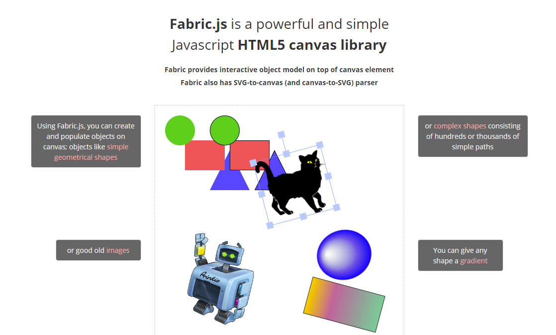 fabric.js-HTML5 Canvas 加強套件